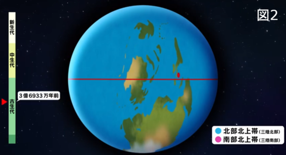 南部北上帯(三陸南部)は、赤道付近の大陸の一部が分離して移動