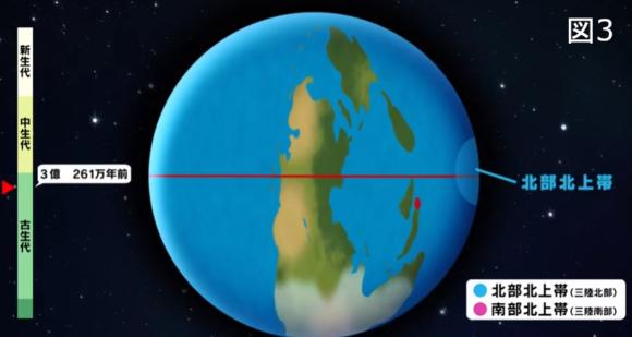 北部北上帯(三陸北部)は、海底に溜まった砂や泥、礫などが移動
