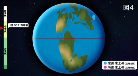 南北の大地がアジア大陸で出会う