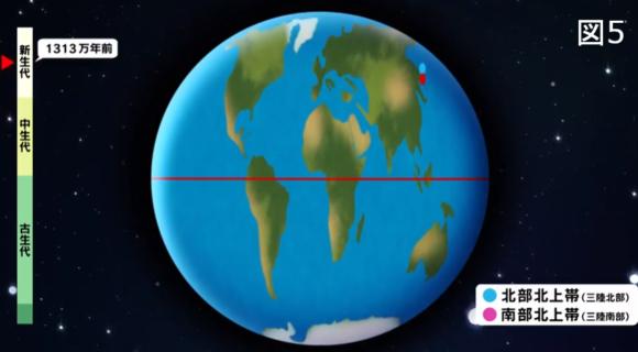 アジア大陸から日本列島が分離